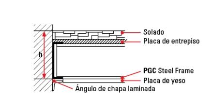 C mo hacer un entrepiso con perfiles de acero steel frame - Como hacer placas de yeso ...
